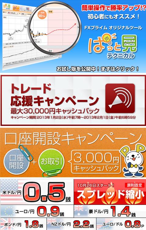 FXプライム33000円キャッシュバック合計