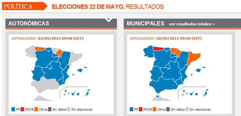 スペイン地方選挙・速報7