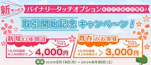 kakaku・バイナリーオプション4000円