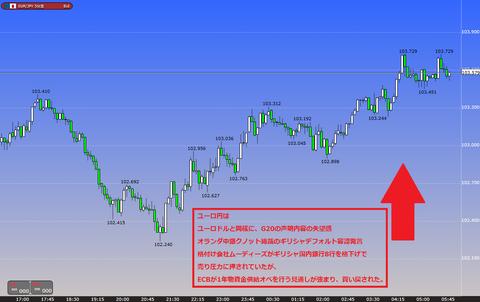 0924ユーロ円