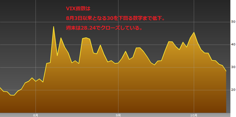 VIX1015ユーロ研究所