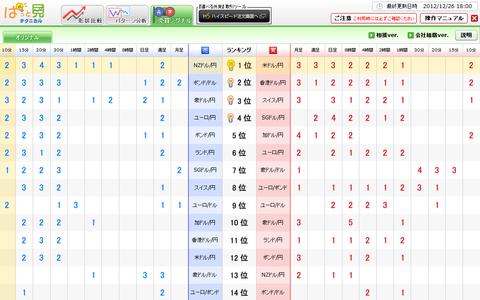 1226売買シグナルドル円研究所