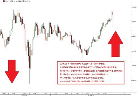 1022ユーロ円研究所