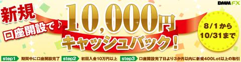 DMM9月10000円