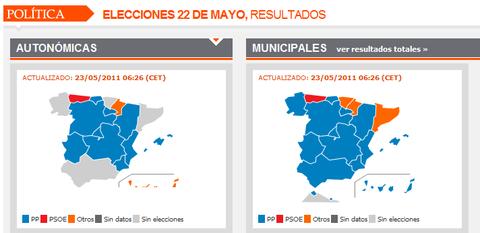 スペイン地方選挙・速報6