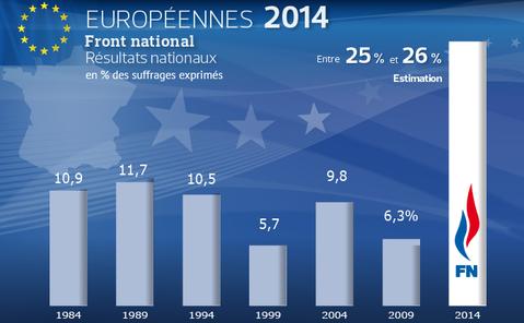 欧州議会選挙