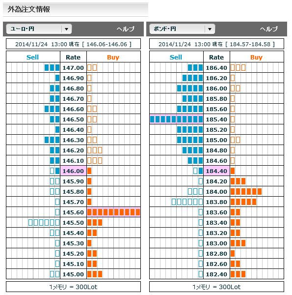 1124ユーロ円・ポンド円外為注文情報13