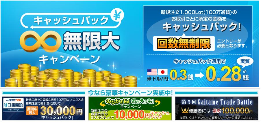 外為どっとコム・14万円キャッシュバック