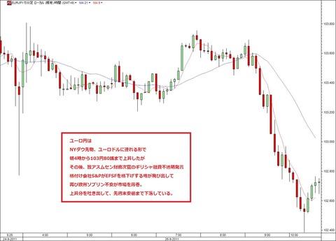 092601ユーロ円研究所