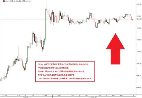 1015ユーロ円研究所