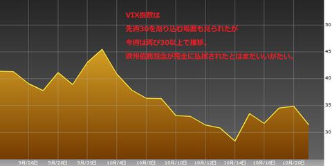 VIX1022ユーロ研究所