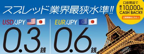 みんなのFXユーロ円0.6銭