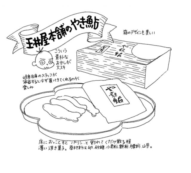 追加注文(食べ物エッセイ『くいいじ』より)