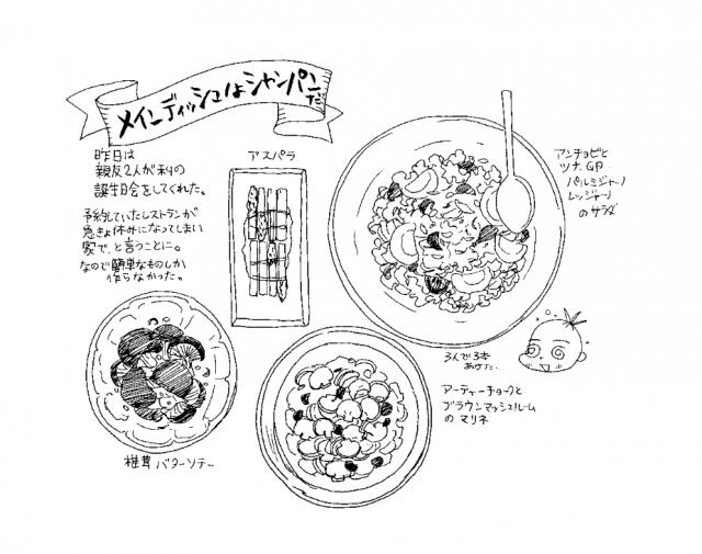 誕生日(食べ物エッセイ『くいいじ』より)