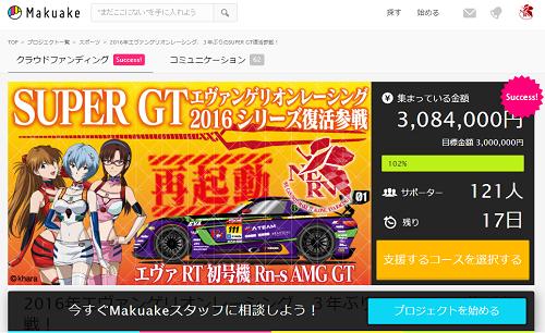 エヴァンゲリオンレーシングFIA-F4 エヴァRT弐号機Rn-s参戦決定!!