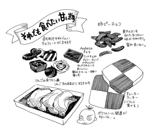 砂糖(食べ物エッセイ『くいいじ』より)