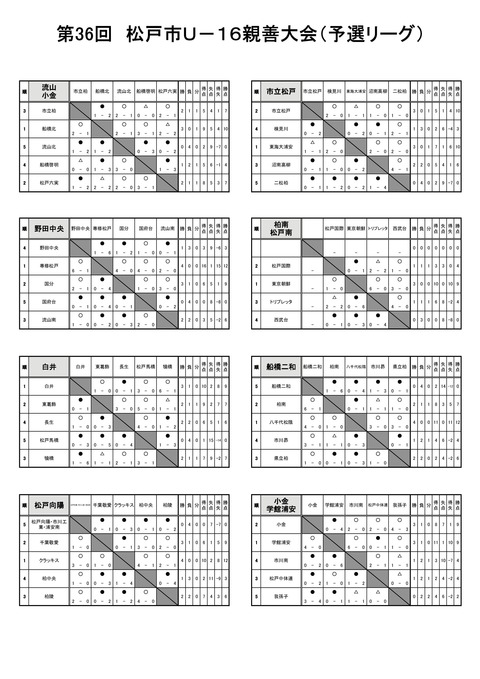2018倉田杯 星取表