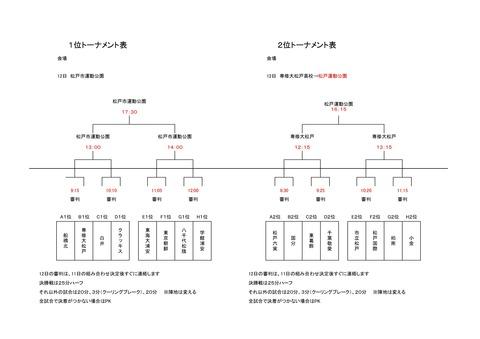 36回倉田杯決勝トーナメント
