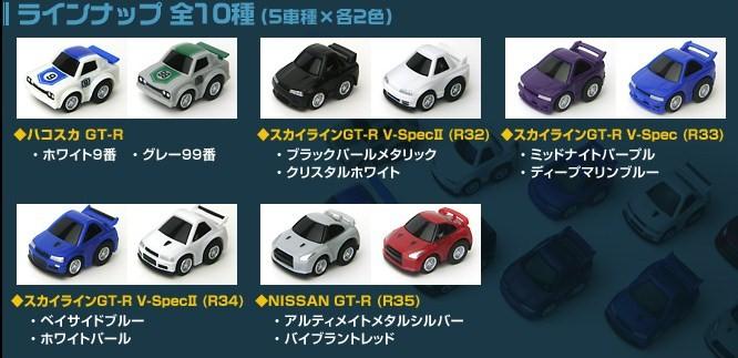 ワンダ ミニミニチョロQ歴代GT-Rコレクション