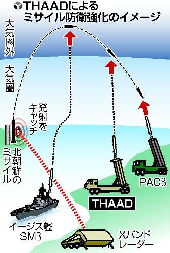 【むてき】日本、THAAD導入へ → SM-3 + THAAD + PAC-3の三段構えwwwwwwwwwwwwwwwwのサムネイル画像