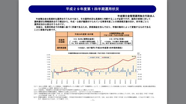 【年金】積立金5兆円余の黒字 世界的株高など影響…GPIF運用実績のサムネイル画像