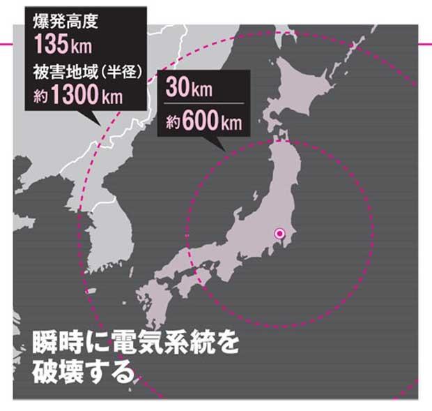 【衝撃】北朝鮮による「電磁パルス攻撃」の恐怖・・・のサムネイル画像