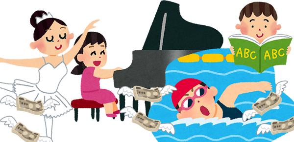 【習い事】生活保護の家庭に「子供の学習支援」クーポン配布へwwwwwwwwwwwwwのサムネイル画像