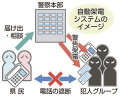 【画期的】長野県警「オレオレ詐欺を減らすにはどうすればいいっぺ・・・そうだ!」→ 結果wwwwwwwwwwwwwwwwww