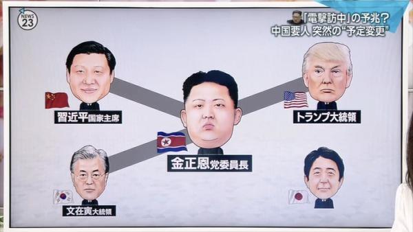 【中朝首脳会談】 日本政府「取り残されるのでは…」 懸念が浮上wwwwwwwwwのサムネイル画像