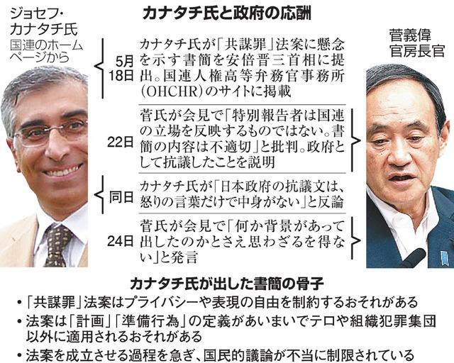 【悲報】国連「書簡は個人としてではない、日本政府やネトウヨの発言は無知からなのか?」のサムネイル画像