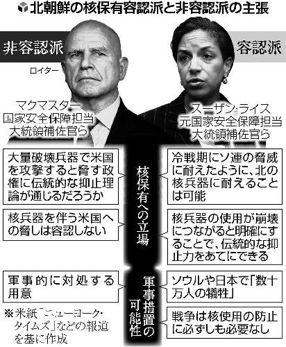 【悲報】スーザンライス「北朝鮮の核保有はやむを得ない。容認しよう。」のサムネイル画像