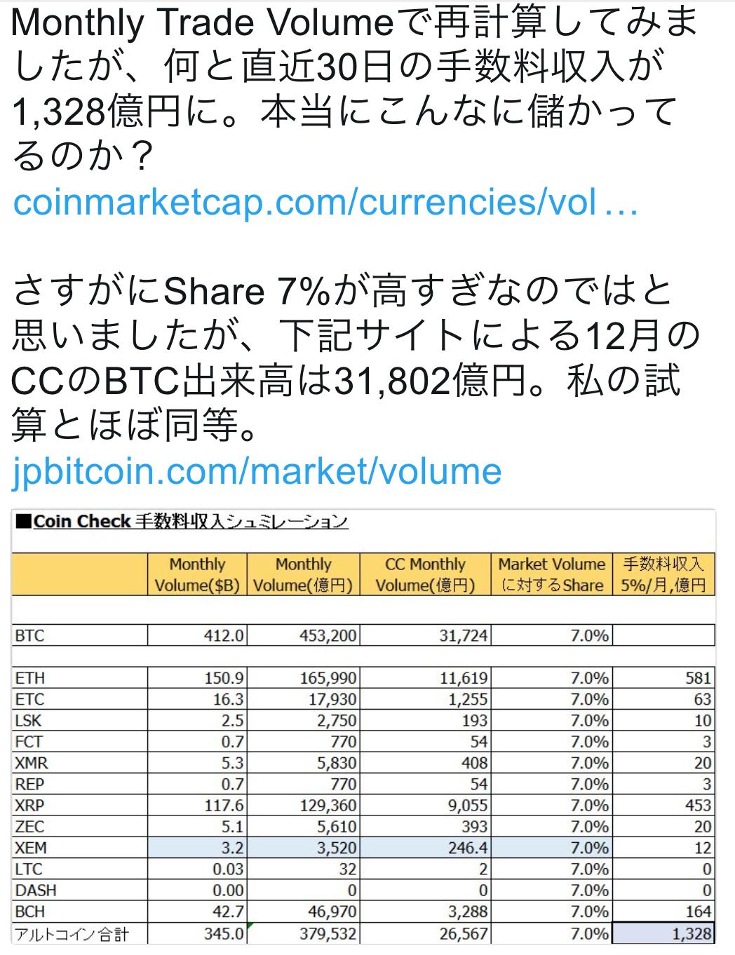 【朗報】コインチェック、NEM保有者26万人に日本円で返金へwwwwwwwwwwwwwのサムネイル画像