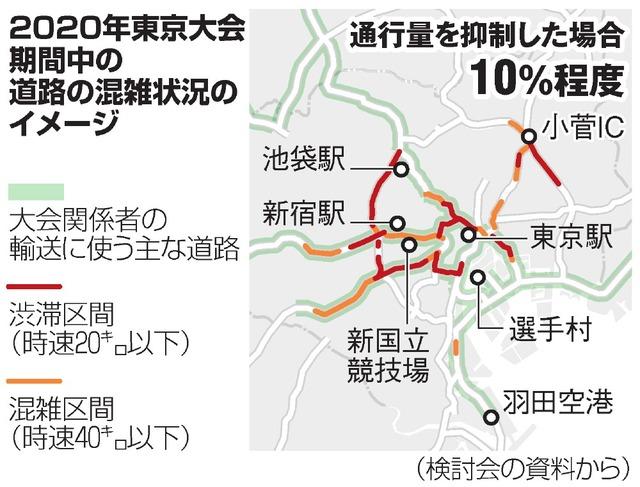 【悲報】東京五輪、大渋滞がクソヤバイ模様wwwwwwwwwwwwwwwwwのサムネイル画像