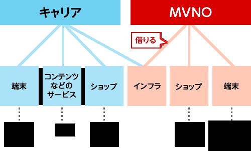 img_chart_02