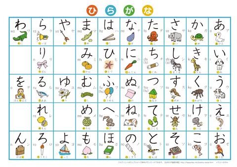 また非常識な日本の謎ルールが発覚。外国籍の子供は「ひらがな」使用不可。理由「わかりません」 のサムネイル画像
