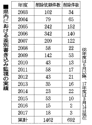 【速報】朝日新聞、緊急声明を発表wwwwwwwwwwwwwのサムネイル画像