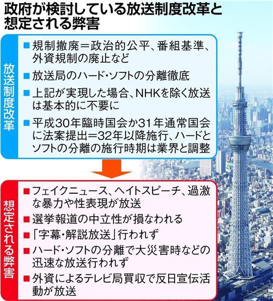 【放送法4条撤廃】東京の民放キー局5社、政府に反対姿勢へwwwwwwwwwwwwwwのサムネイル画像