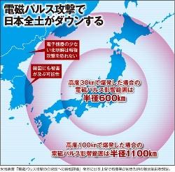 【北朝鮮】 日本全土が機能不全に…「電磁パルス攻撃」の脅威のサムネイル画像