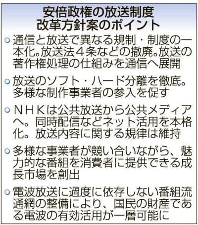 【波紋】政治的公平を義務付ける放送法4条、撤廃へwwwwwwwwwのサムネイル画像