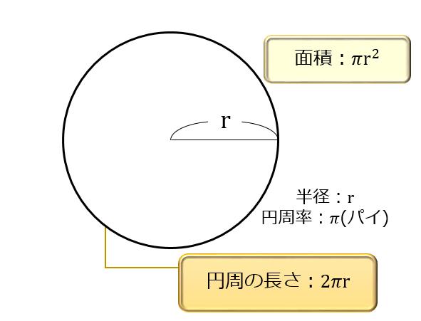 circle-rates