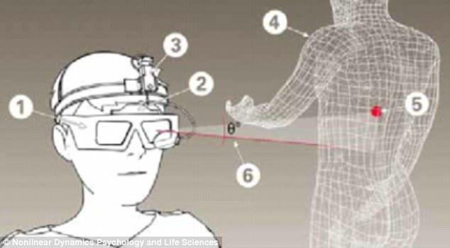 【驚愕】海外のロリコン発見装置、児童の全裸姿を眺めさせてペニスの血流と脳波を測定・・・のサムネイル画像