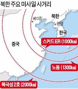 【波紋】「中国全土が我々のミサイル射程範囲だ!」遂に北朝鮮が中国に喧嘩を売る・・・のサムネイル画像