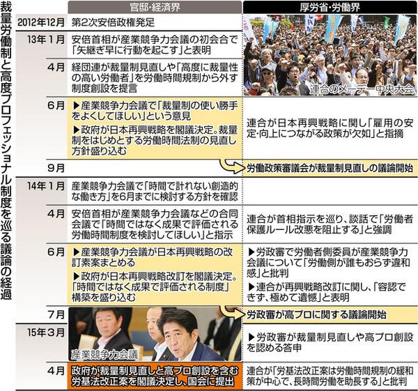 【朗報】安倍首相「世界一、企業が活躍しやすい国に」  のサムネイル画像