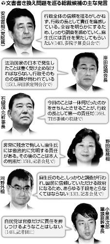 【ポスト安倍】石破氏は自重、岸田氏は慎重、野田氏は語らず のサムネイル画像