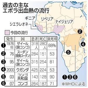 エボラ熱の死者、2千人突破!!!のサムネイル画像