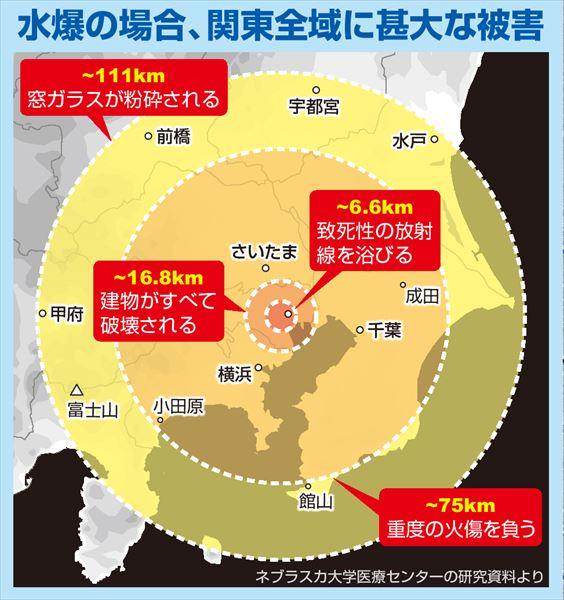 【朗報】北朝鮮核ミサイル、東京都心に着弾すれば最悪180万人が死亡する模様・・・のサムネイル画像