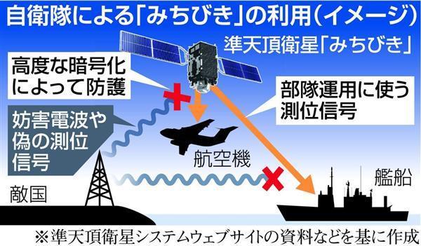 日本政府、6/1打ち上げ予定の新型GPS衛星にECM(電波妨害)対策を施していると公表のサムネイル画像