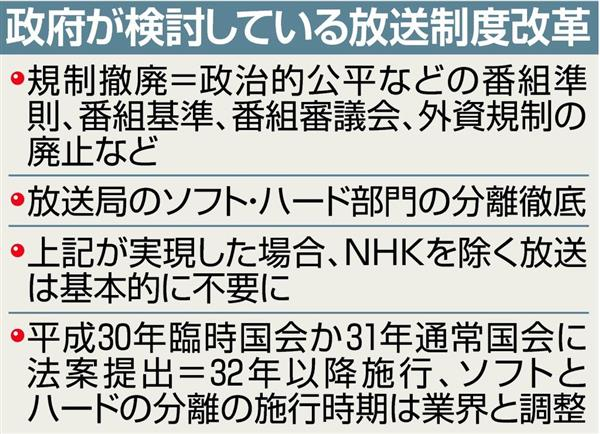 【放送制度改革】NHK以外の放送、終了へwwwwwwwwwwwwwwwwwのサムネイル画像
