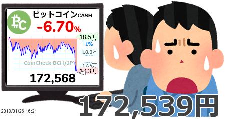 【速報】ビットコイン取引所「コインチェック」で緊急事態発生!→ 引き出された額がこちら・・・のサムネイル画像