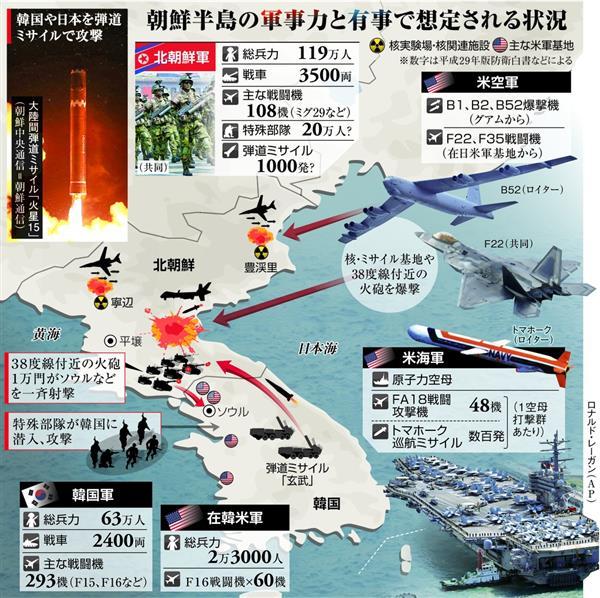 【半島有事シミュレーション】「武力行使 条件整っている」 米の北攻撃、3月18日以降  のサムネイル画像